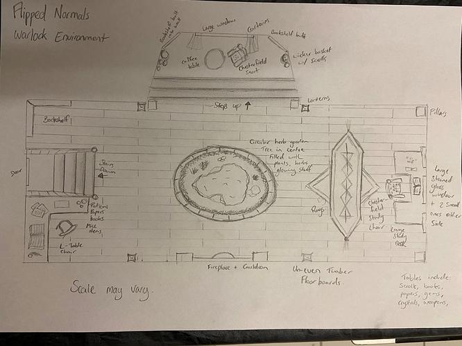 Warlock Environment Layout Sketch